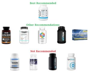 Checkout My Picks For The Best Nootropics That You Can Try
